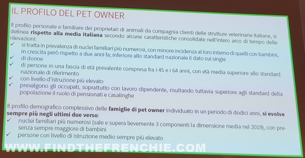 Pet Marketing Day 2019 Profilo Pet Owner