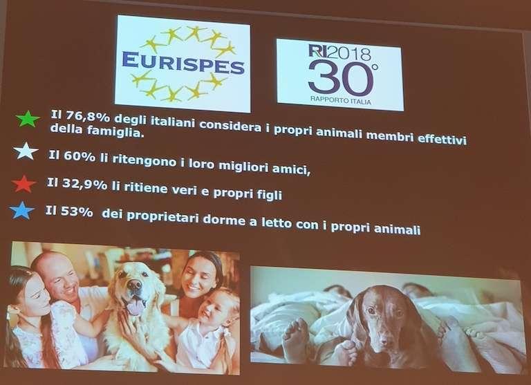 Pet Marketing Day 2019_Eurispes