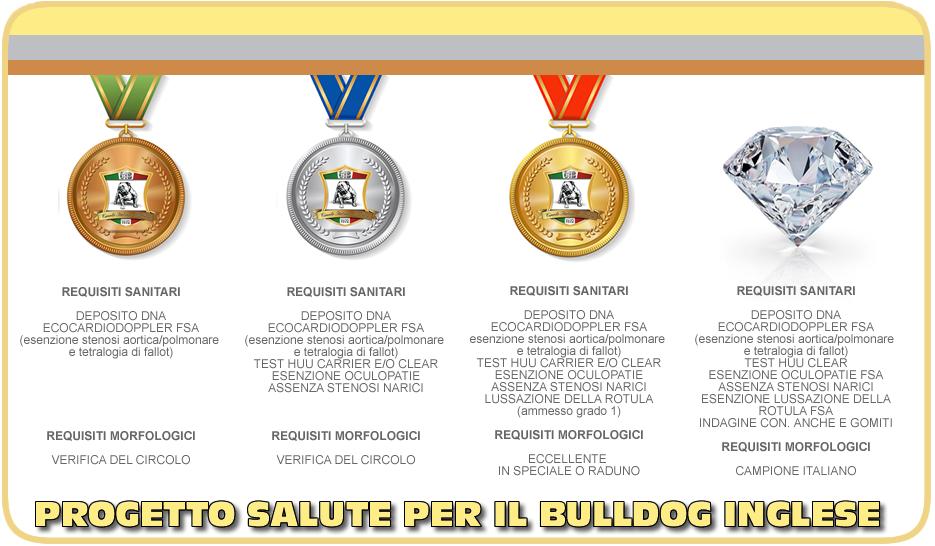Seminario Bulldog Inglese - Progetto Salute - Modena 2019